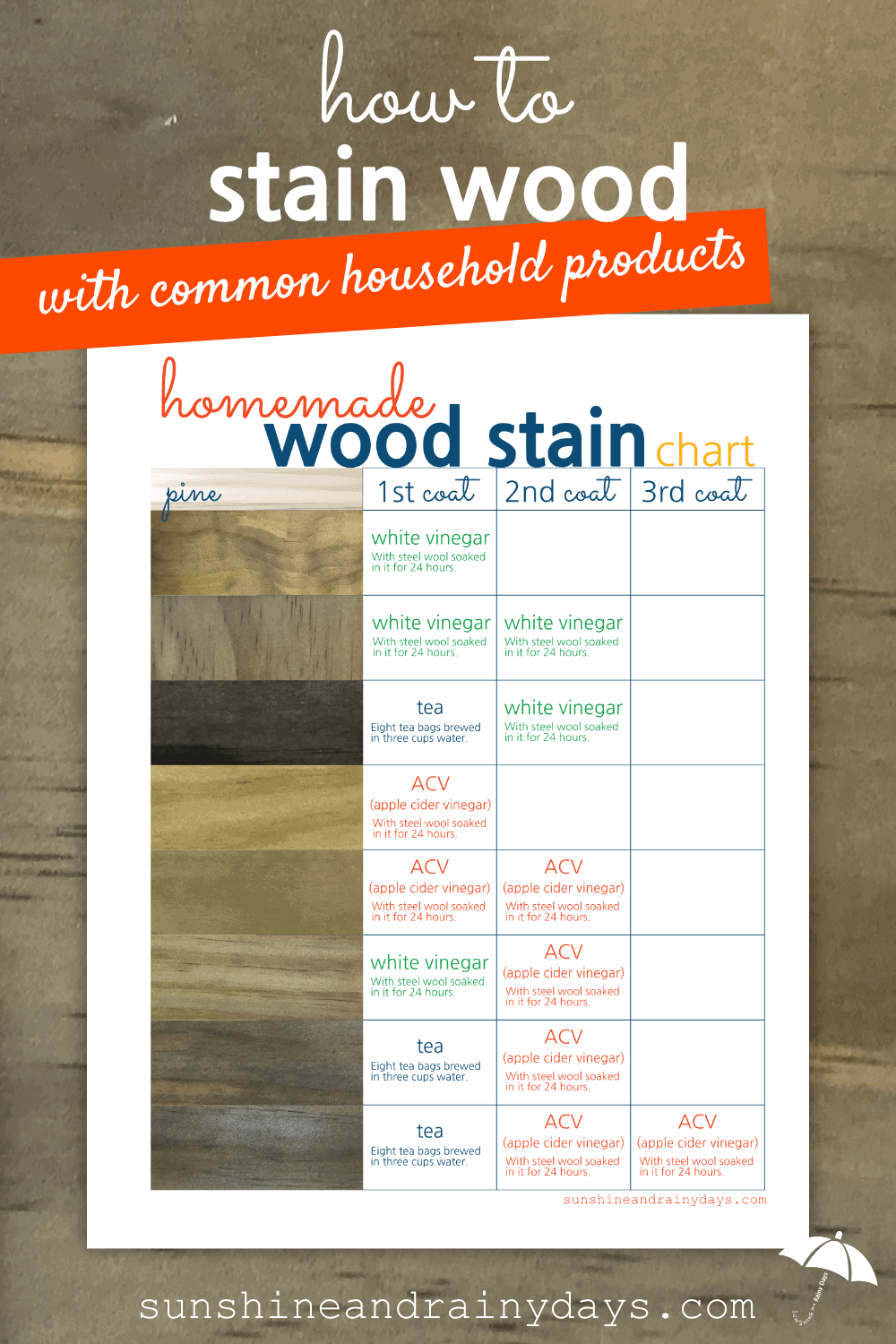 Have you ever wondered if you could make your own wood stain? Do you love to build or are a wood worker wanna be? I learned how to Make Wood Stain and I think you'll love the results!