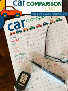 Car comparison chart to compare up to 3 cars.