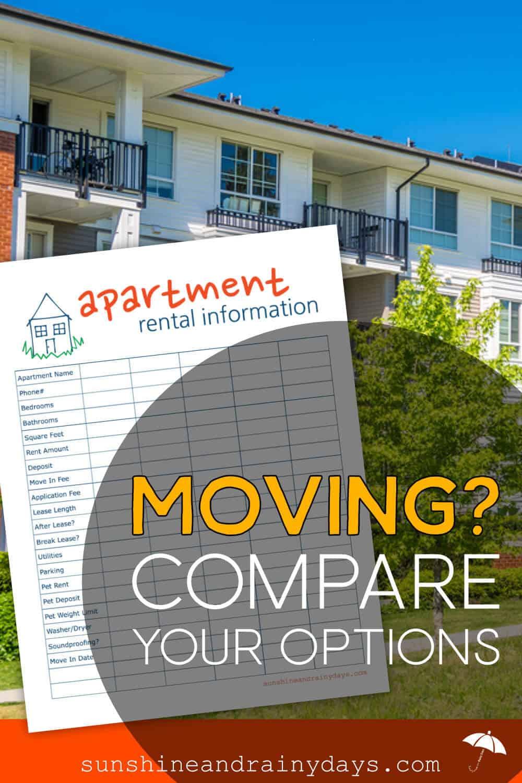 Apartment Hunting Comparison Chart