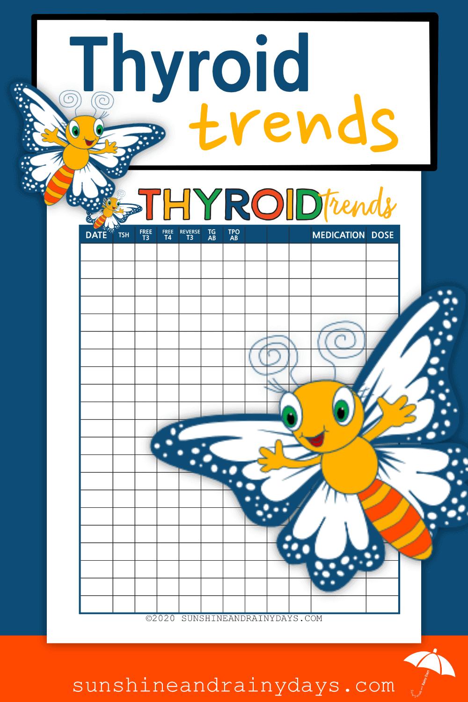 Thyroid Trends Tracker