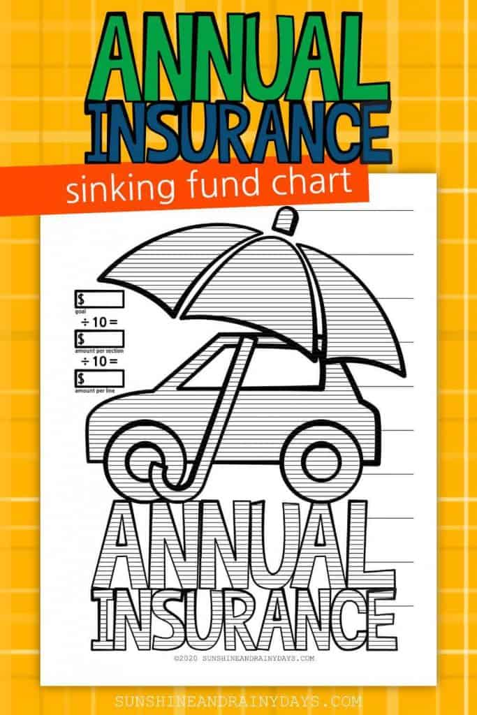 Annual Car Insurance Sinking Fund Chart Printable
