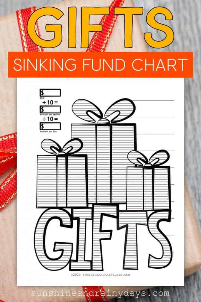 Gifts Sinking Fund Chart