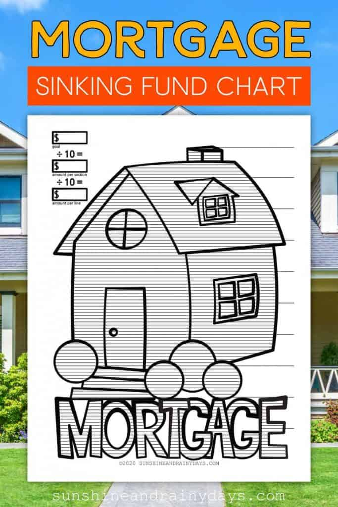 Mortgage Sinking Fund Chart