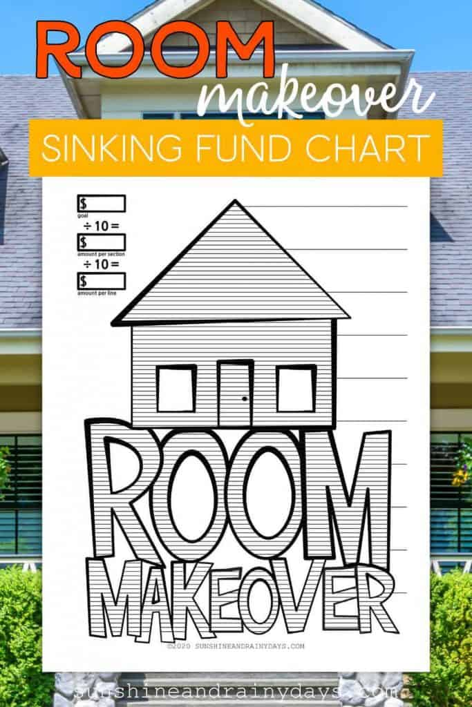 Room Makeover Sinking Fund Chart