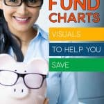 Lady holding piggy bank with the words: Sinking Fund Charts, Visuals To Help You Save