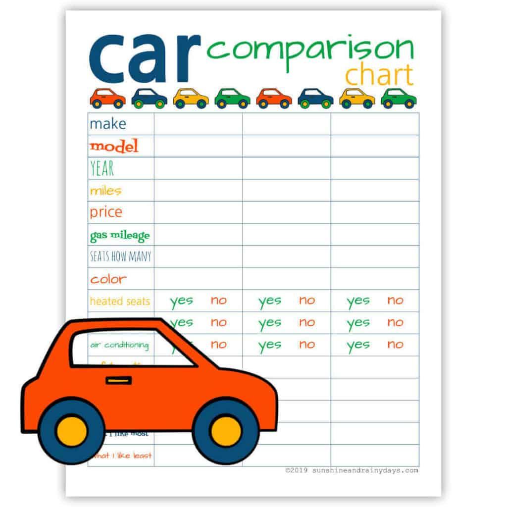 Car comparison chart printable.