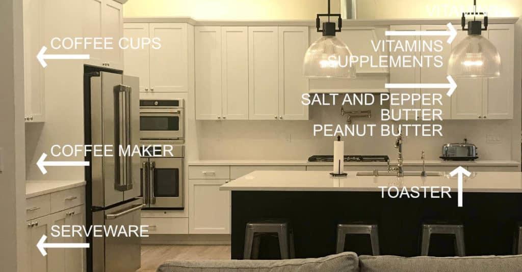Kitchen work zones.