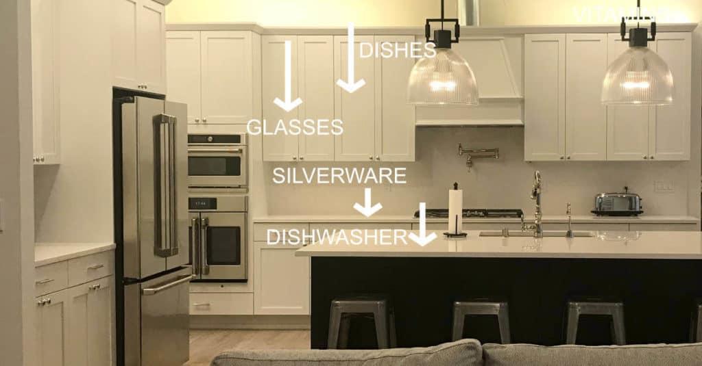 Organized Kitchen Dish Zone