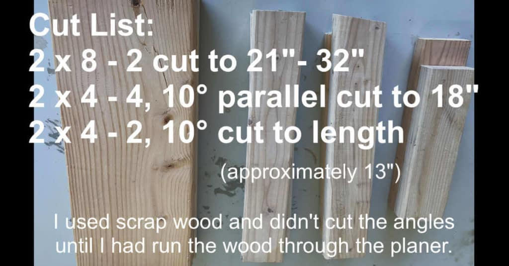 Cut list to build a small bench.